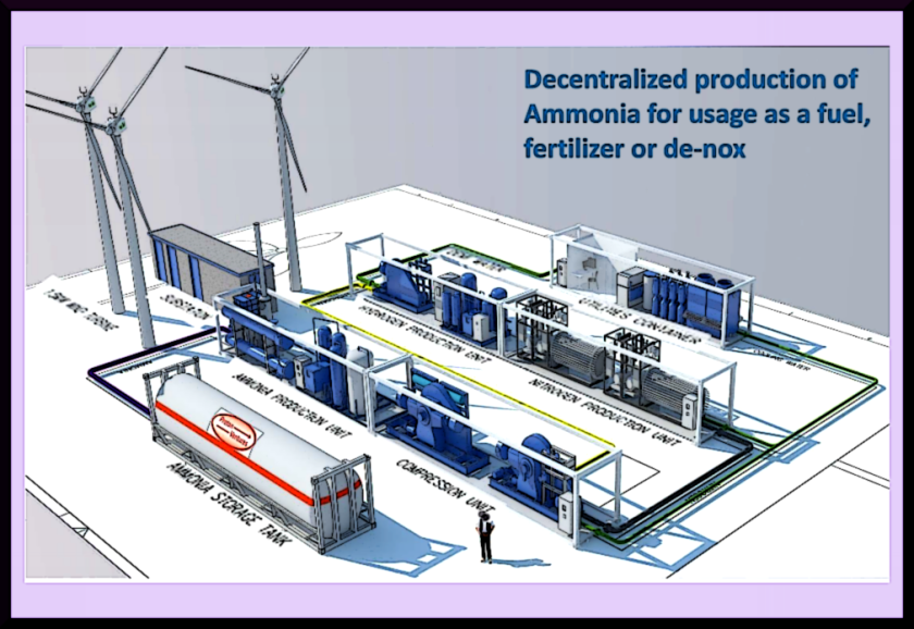 CO2-free fuel plant