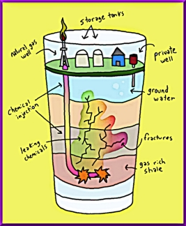water-fracking-slideshow-image