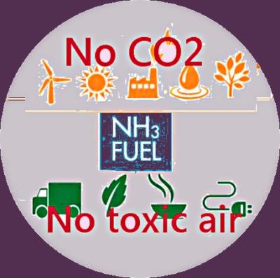 CO2-free fuel b