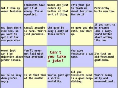 Bingo. The Language of Sexism. Verbal violence  of Patriarchy.