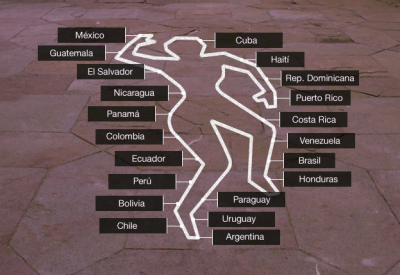 women_violent_latin_america2