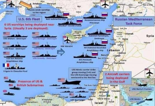 Warships from the US 6th fleet are heading from the Mediterranean to the Black Sea, threatening Russia.