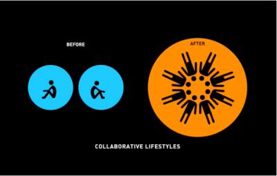 Collaborative-Consumption-Rachel-Botsman
