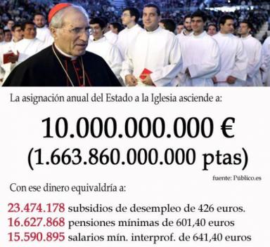 Church gets 10 billion a year subsidies