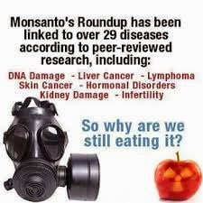 Glyphosate poison so why in food