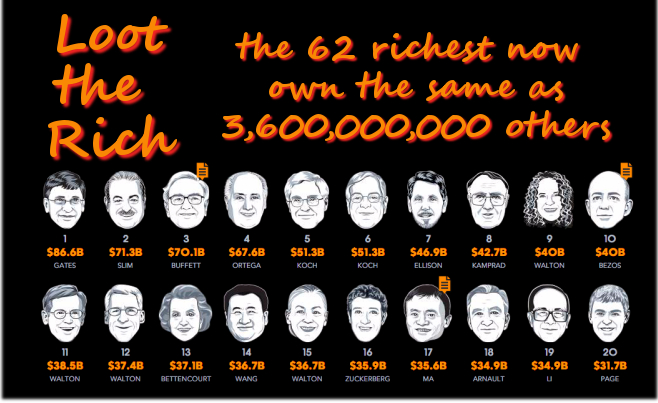 loot the rich