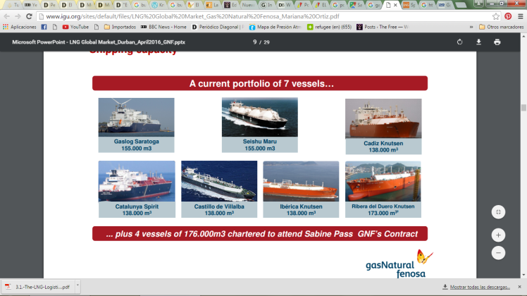 gas natural lng tankers