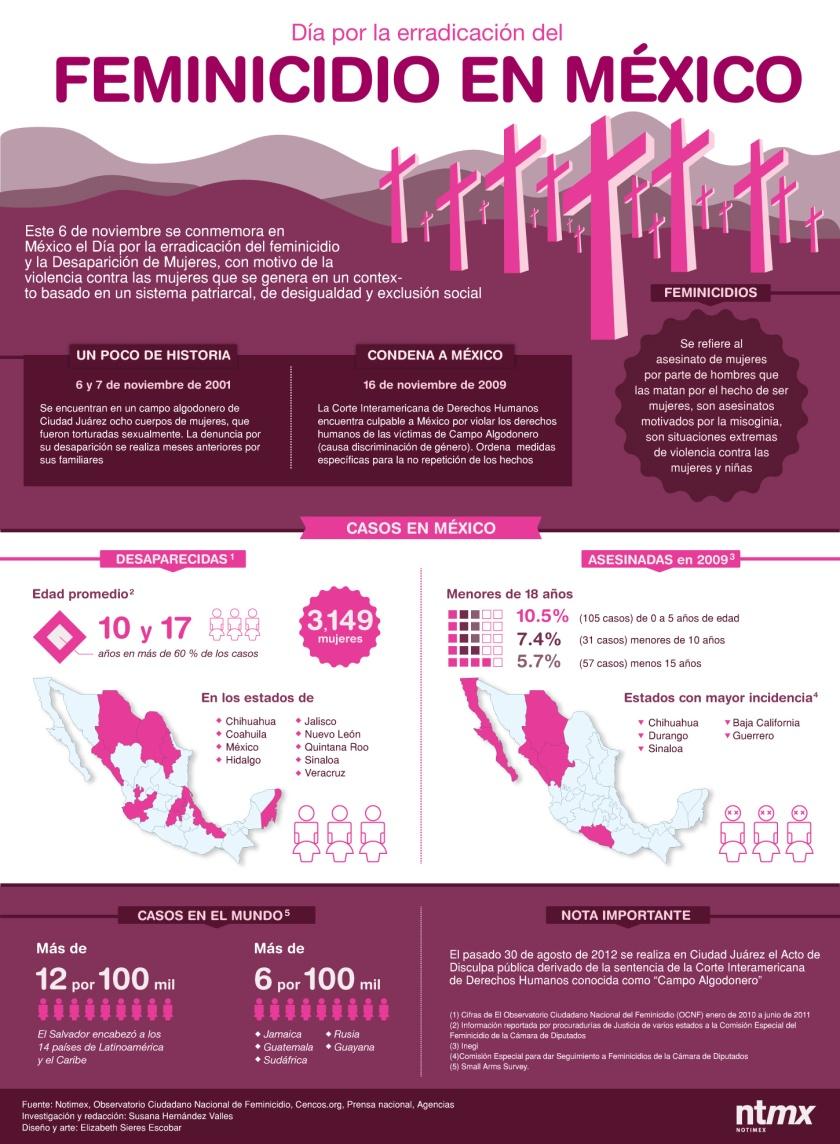 infografia-feminicidio1