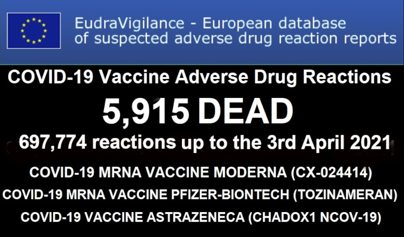 Eudra Database Vax Stats Update to April 3rd Eudravigilance